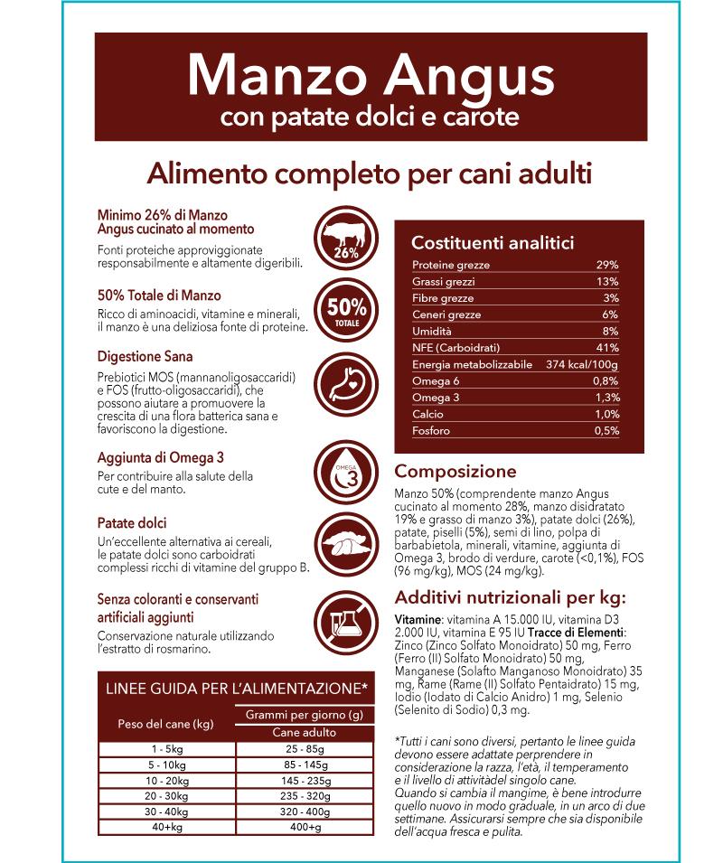 Pappabuona Crocchette di manzo Angus con patate dolci e carote - Cani adulti INGREDIENTI