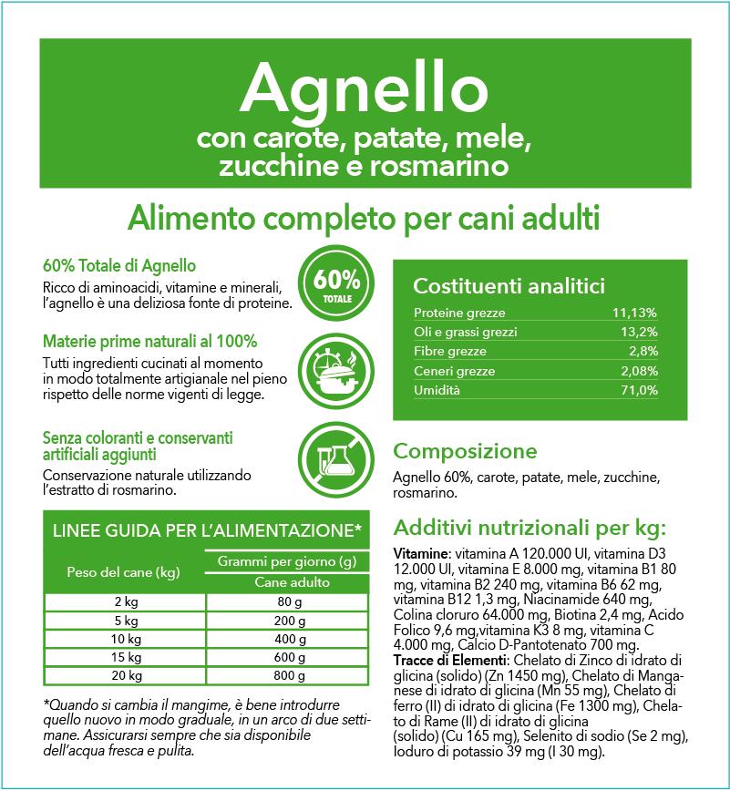 Pappabuona_Vasetto_Agnello_con_carote_patate_mele_zucchine_rosmarino-Cani_adulti_INGREDIENTI