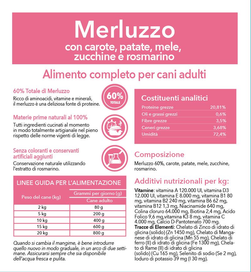 Pappabuona_Vasetto_Merluzzo_con_carote_patate_mele_zucchine_rosmarino-Cani_adulti_INGREDIENTI