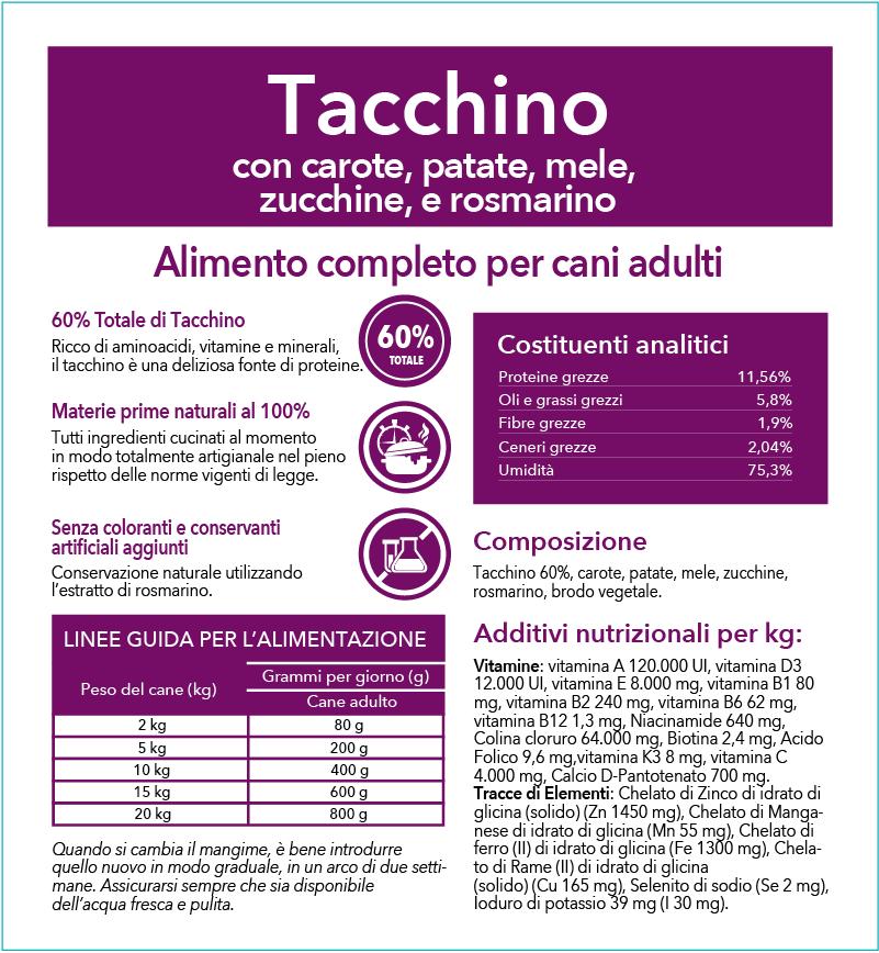 Pappabuona_Vasetto_tacchino_con_carote_patate_mele_zucchine_rosmarino-Cani_adulti_INGREDIENTI